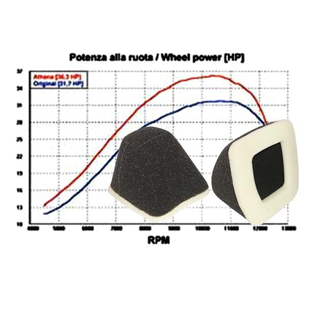 Air filter Yamaha DT 125 R / RE / X tuning