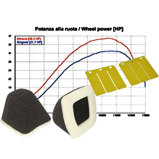 Air filter Yamaha DT 125 R / RE / X