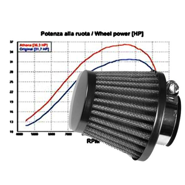 Air Filter SMC Barossa Quadzilla 150-250 Quad tuning