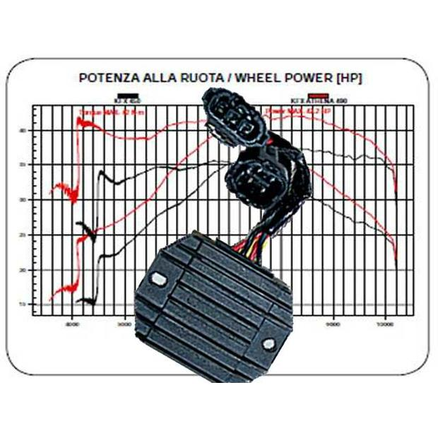 Regulator Rectifier Polaris Outlaw 450 / 500 / 525 / 525...